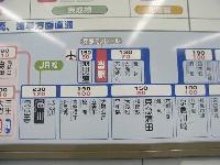 天空橋駅運賃表